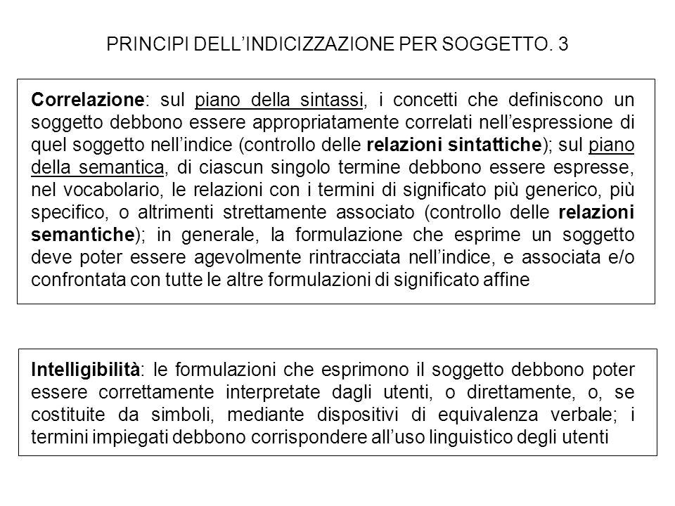 PRINCIPI DELL'INDICIZZAZIONE PER SOGGETTO. 3