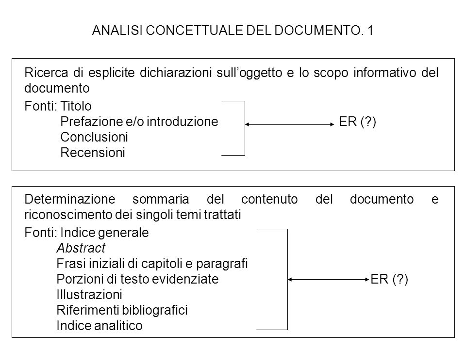 ANALISI CONCETTUALE DEL DOCUMENTO. 1