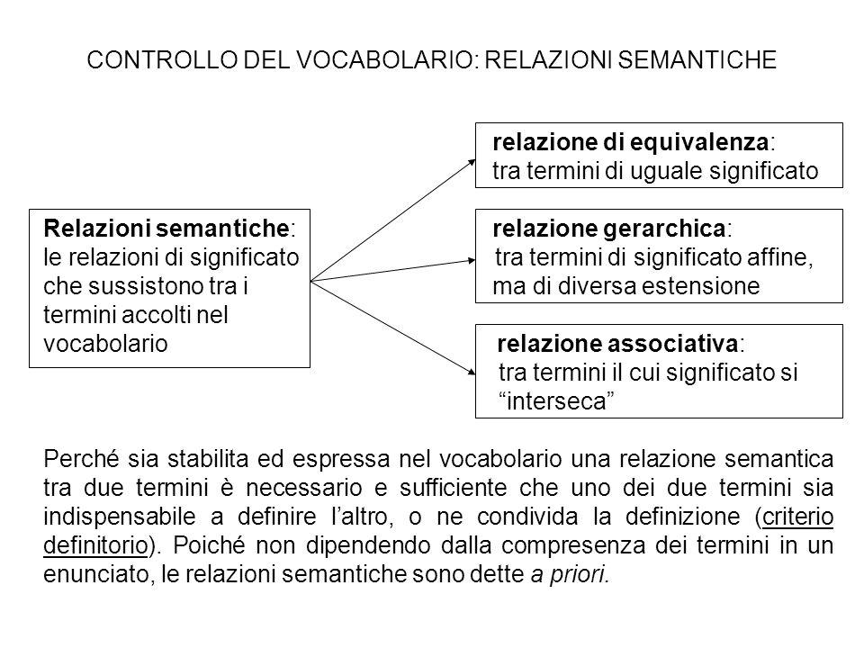 CONTROLLO DEL VOCABOLARIO: RELAZIONI SEMANTICHE