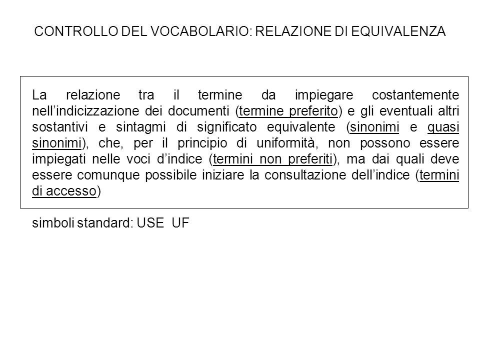CONTROLLO DEL VOCABOLARIO: RELAZIONE DI EQUIVALENZA
