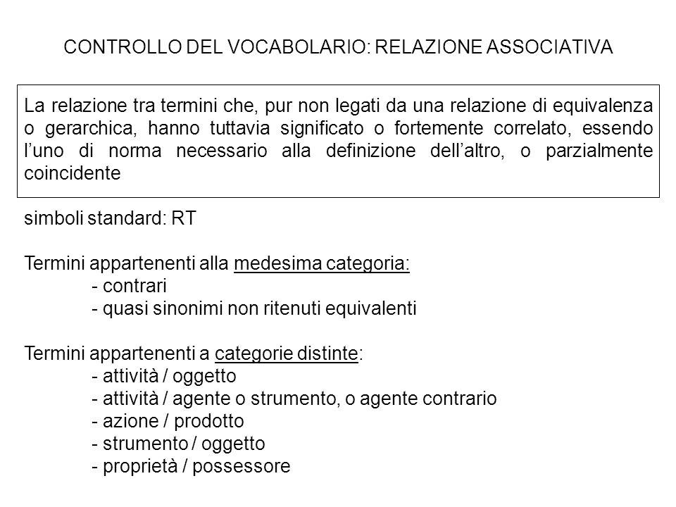CONTROLLO DEL VOCABOLARIO: RELAZIONE ASSOCIATIVA