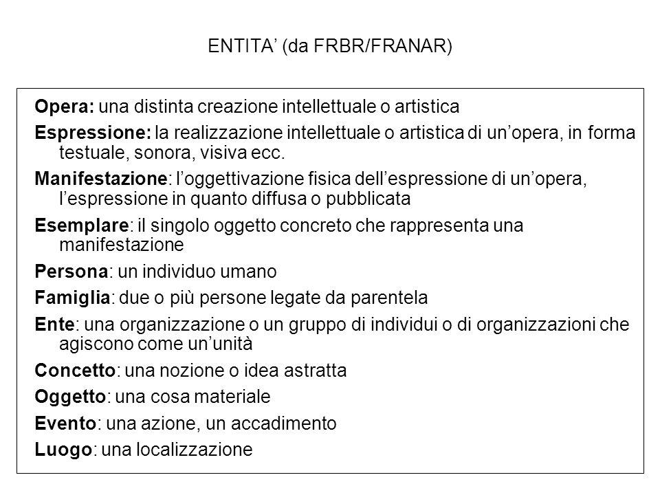 ENTITA' (da FRBR/FRANAR)