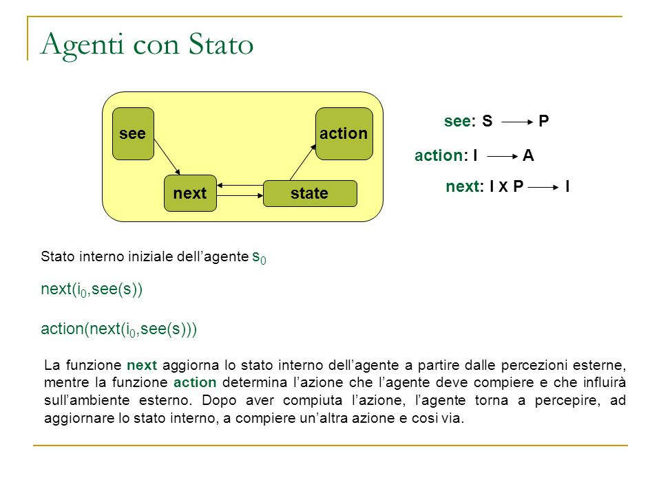 Agenti con Stato see action see: S P action: I A next next: I X P I