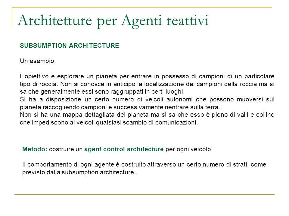 Architetture per Agenti reattivi