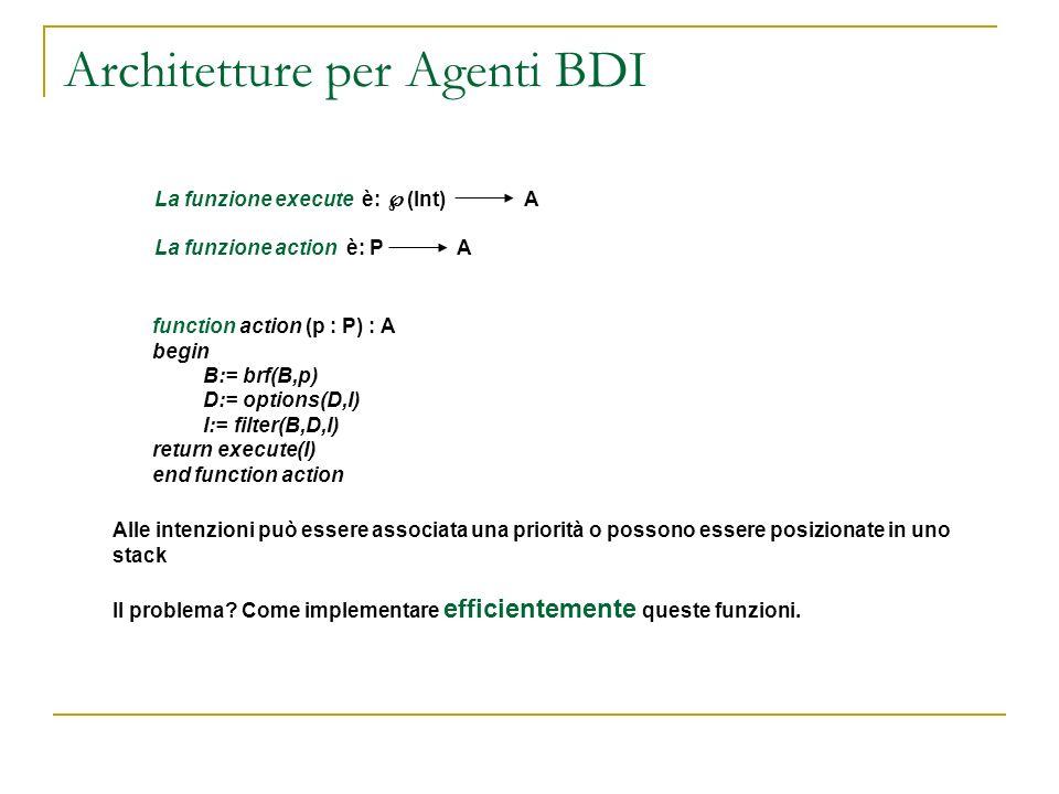 Architetture per Agenti BDI