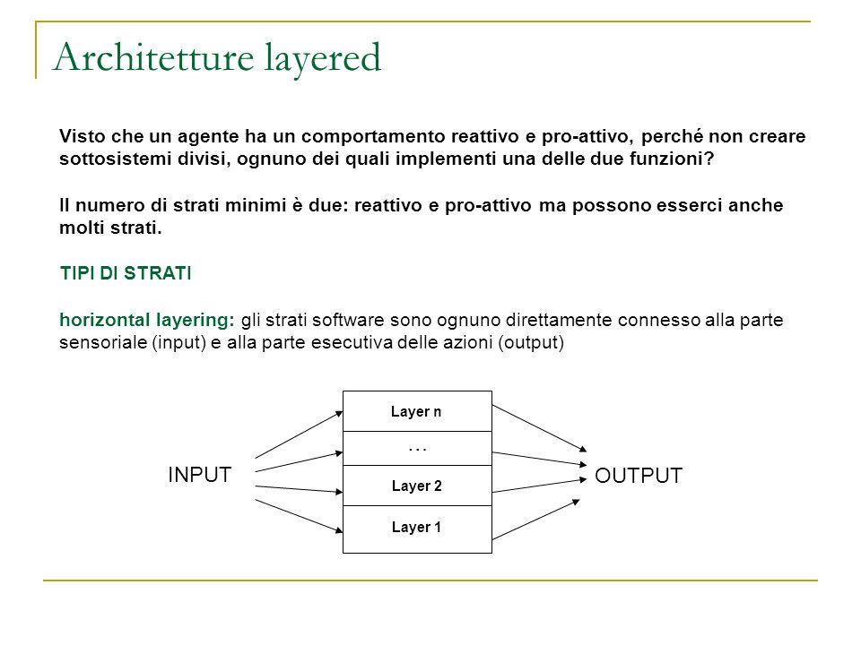 Architetture layered … INPUT OUTPUT