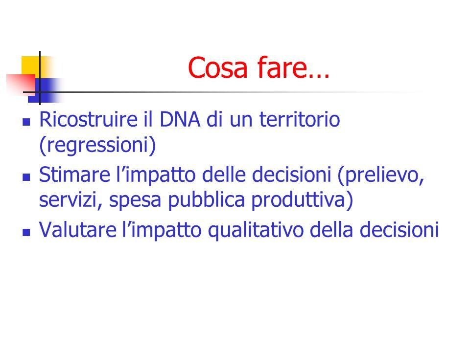 Cosa fare… Ricostruire il DNA di un territorio (regressioni)