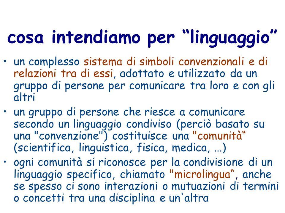 cosa intendiamo per linguaggio