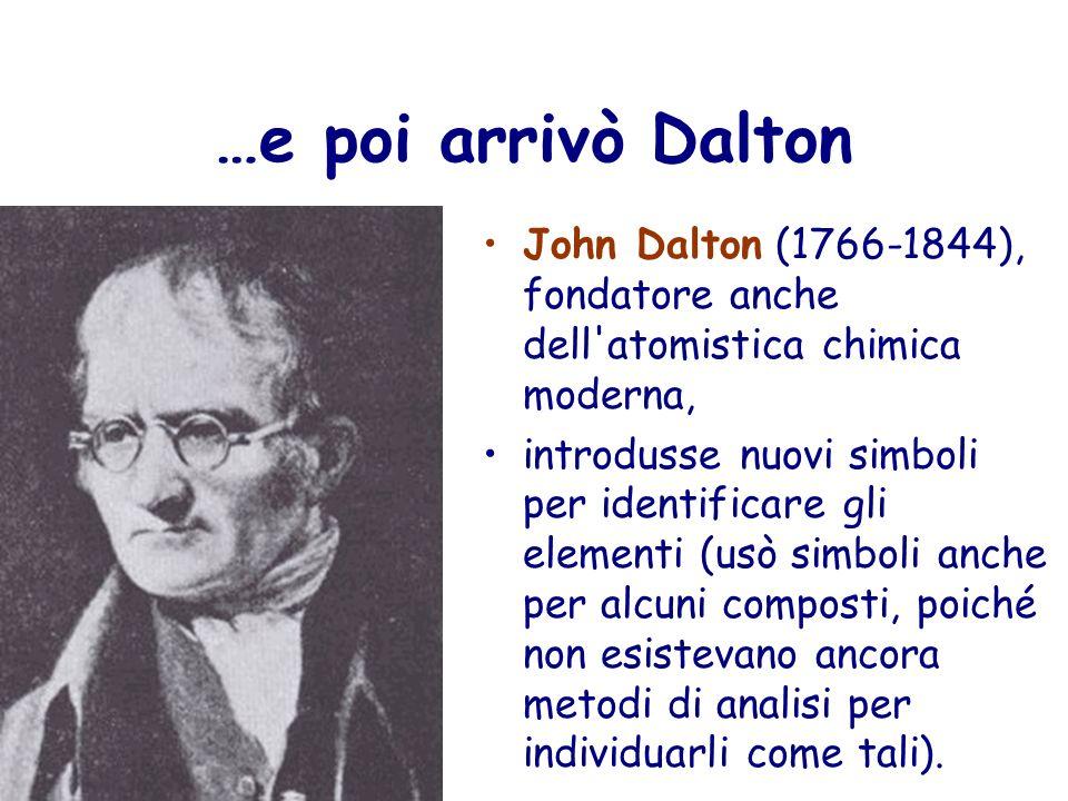 …e poi arrivò Dalton John Dalton (1766-1844), fondatore anche dell atomistica chimica moderna,