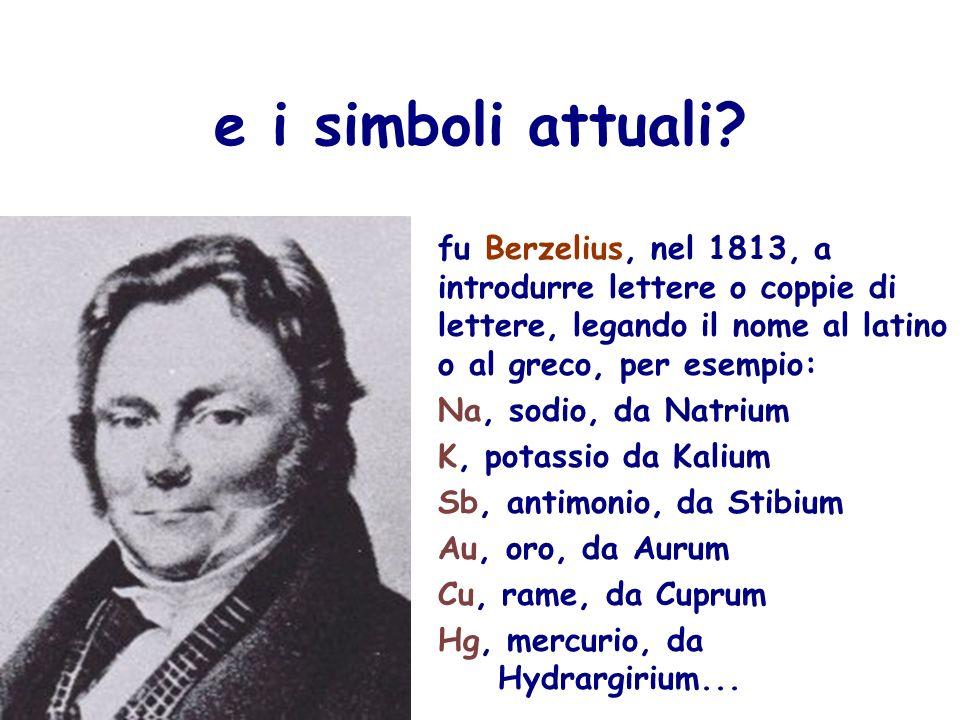 e i simboli attuali fu Berzelius, nel 1813, a introdurre lettere o coppie di lettere, legando il nome al latino o al greco, per esempio: