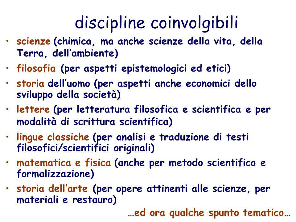 discipline coinvolgibili