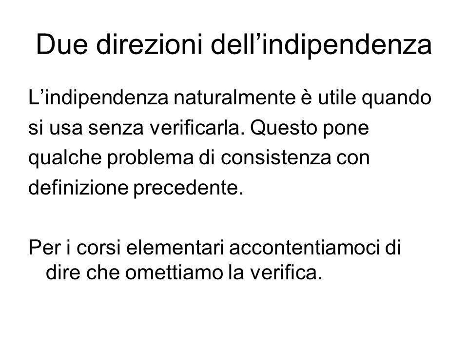Due direzioni dell'indipendenza