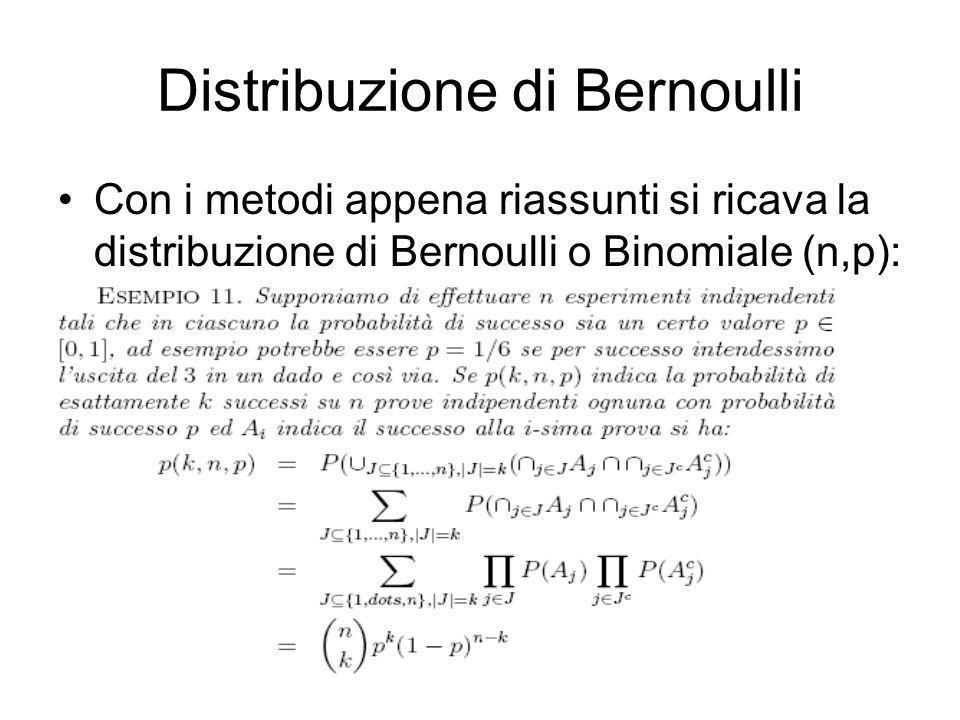 Distribuzione di Bernoulli