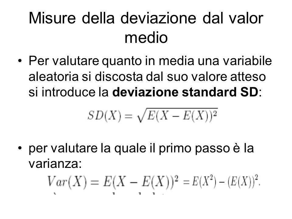 Misure della deviazione dal valor medio