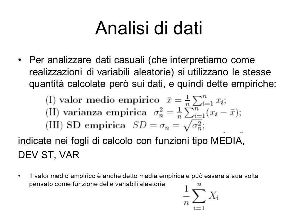 Analisi di dati