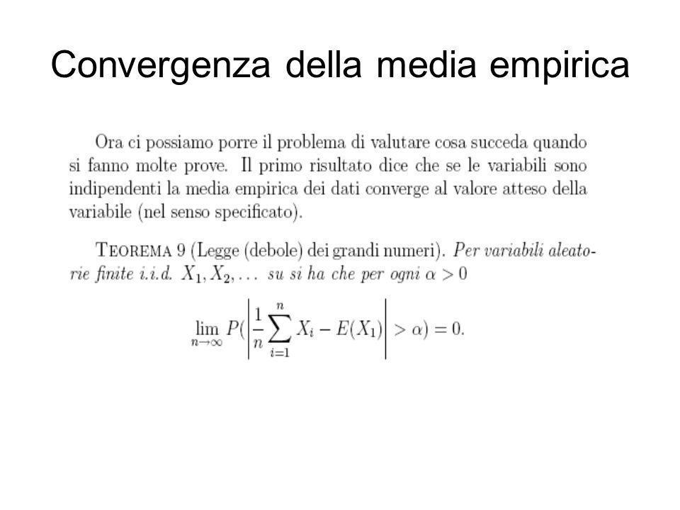 Convergenza della media empirica