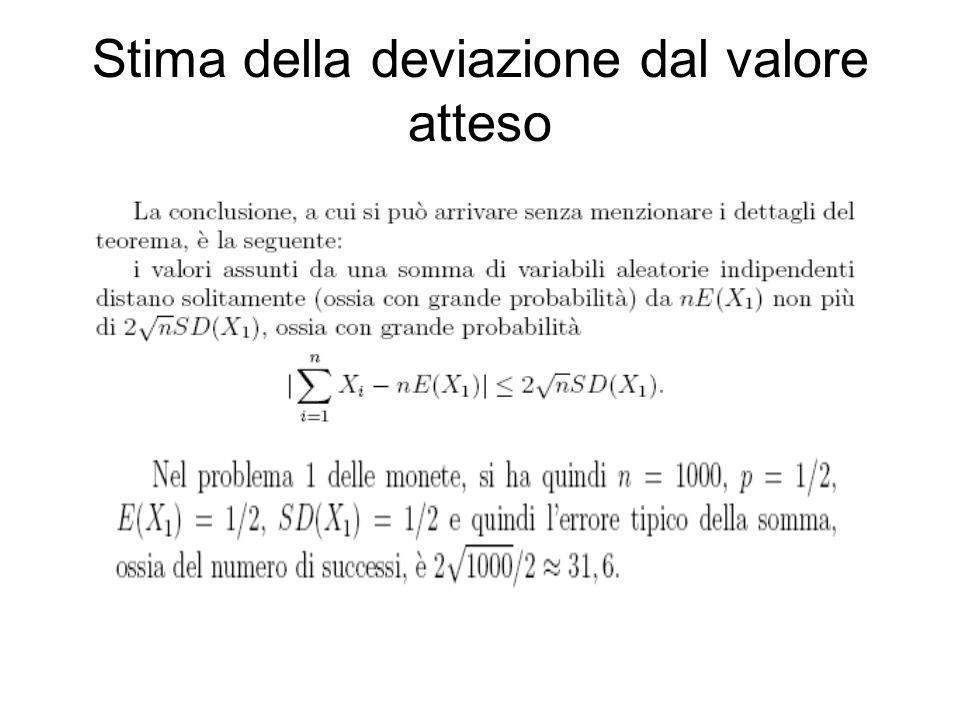 Stima della deviazione dal valore atteso