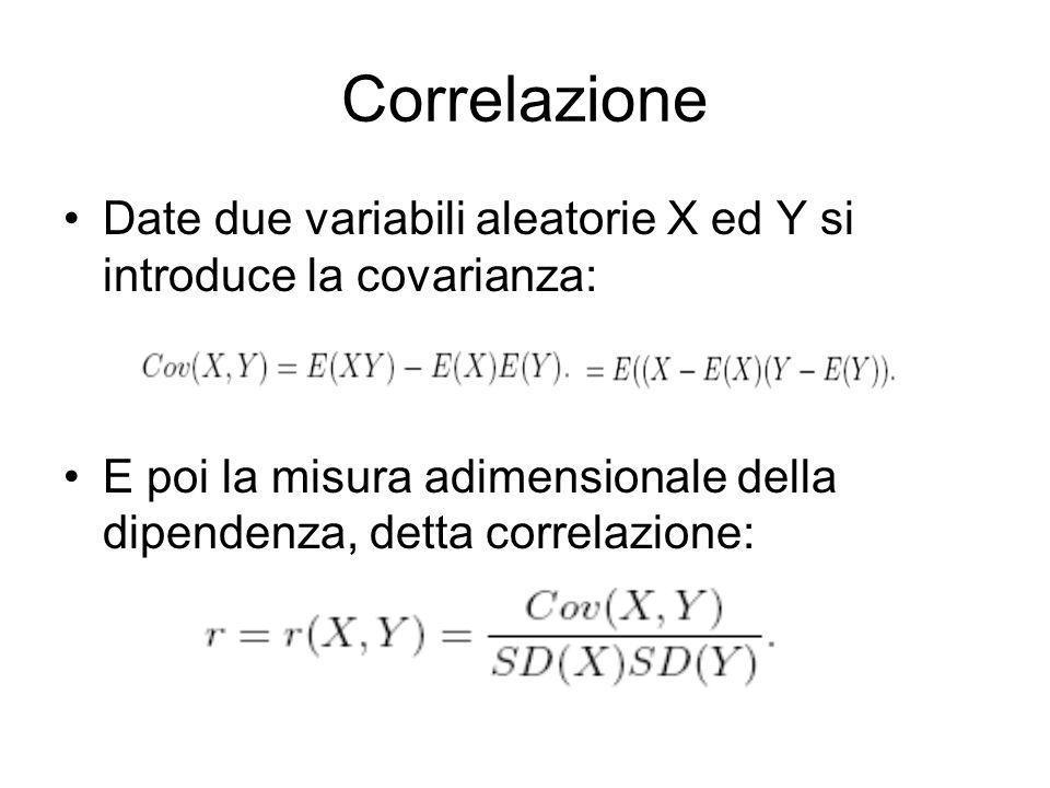 Correlazione Date due variabili aleatorie X ed Y si introduce la covarianza: E poi la misura adimensionale della dipendenza, detta correlazione: