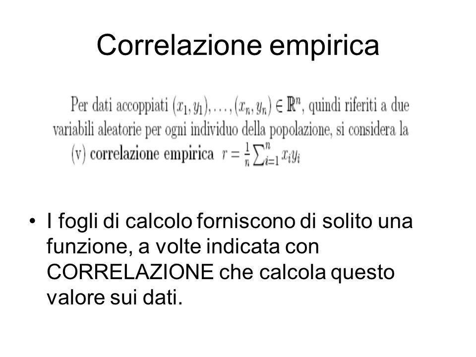 Correlazione empirica