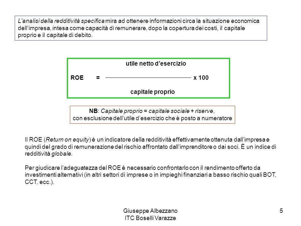 utile netto d'esercizio ROE = x 100 capitale proprio