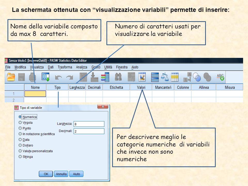 La schermata ottenuta con visualizzazione variabili permette di inserire: