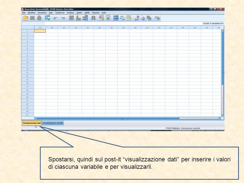 Spostarsi, quindi sul post-it visualizzazione dati per inserire i valori di ciascuna variabile e per visualizzarli.