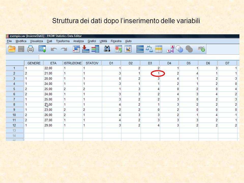 Struttura dei dati dopo l'inserimento delle variabili