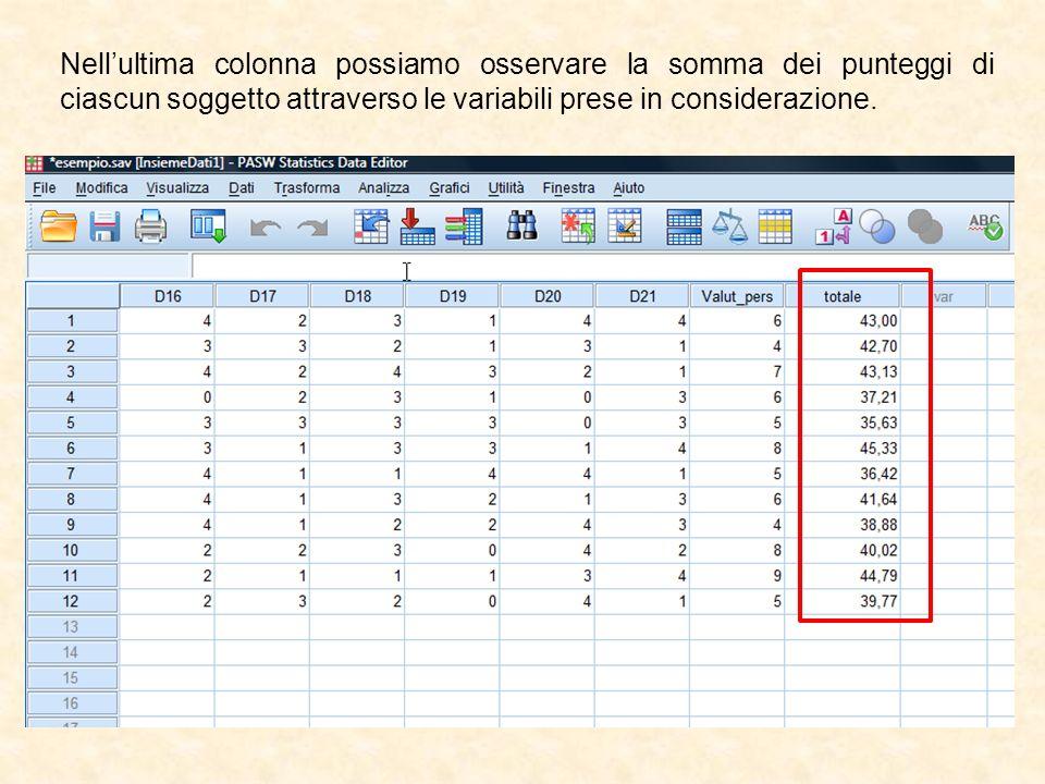 Nell'ultima colonna possiamo osservare la somma dei punteggi di ciascun soggetto attraverso le variabili prese in considerazione.