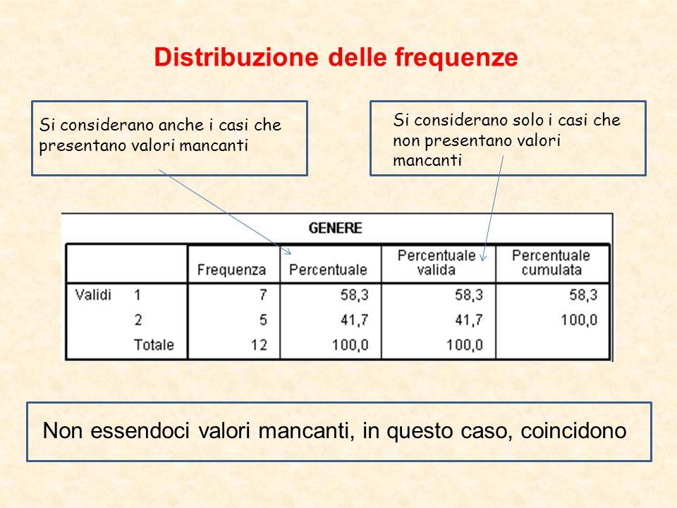 Distribuzione delle frequenze