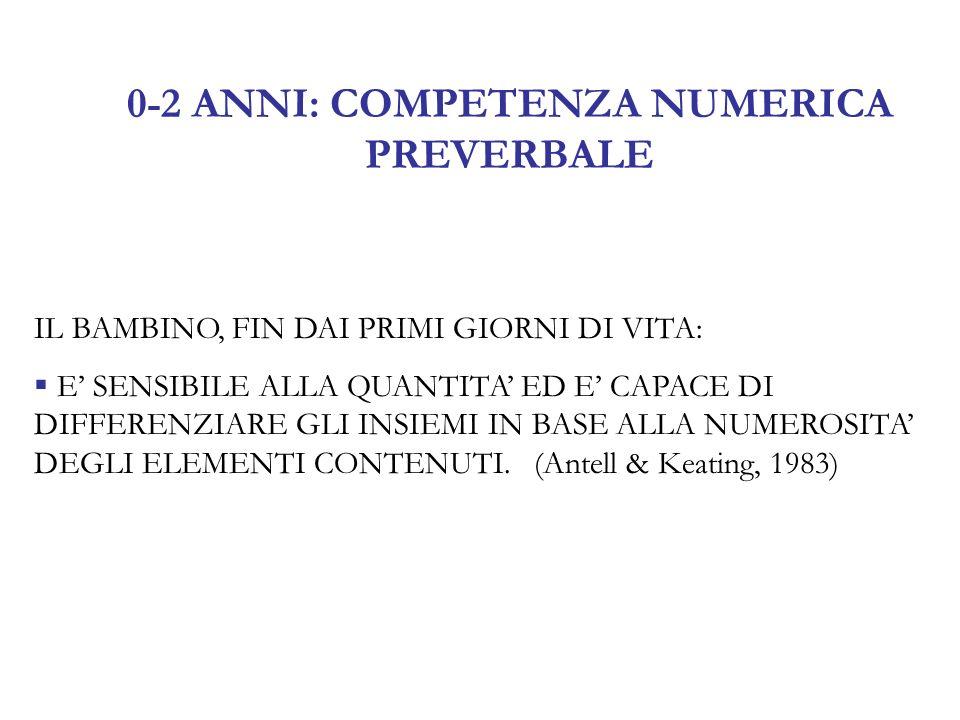 0-2 ANNI: COMPETENZA NUMERICA PREVERBALE
