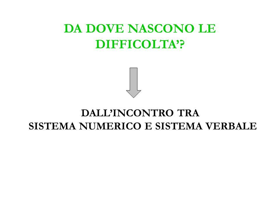 DA DOVE NASCONO LE DIFFICOLTA'