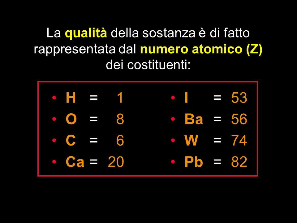 La qualità della sostanza è di fatto rappresentata dal numero atomico (Z) dei costituenti: