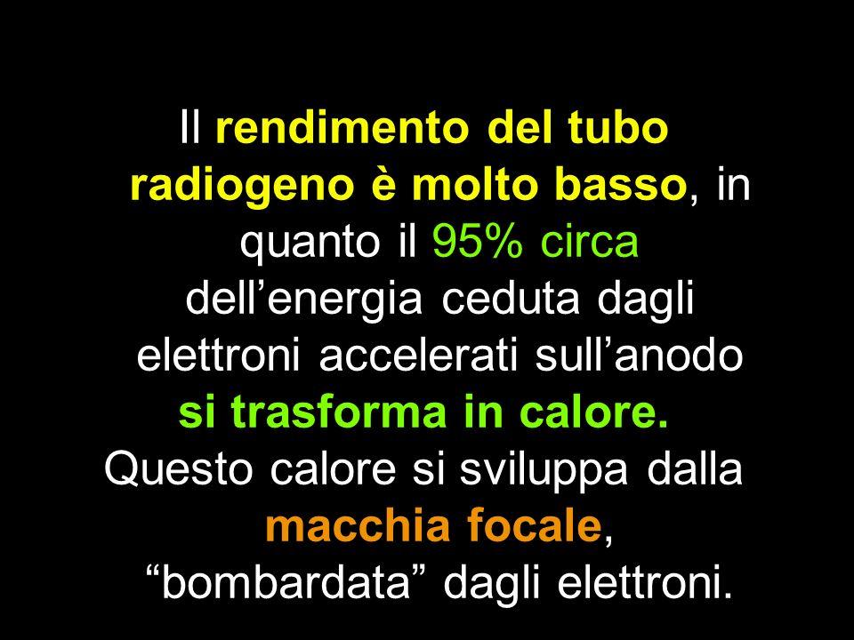 Il rendimento del tubo radiogeno è molto basso, in quanto il 95% circa dell'energia ceduta dagli elettroni accelerati sull'anodo