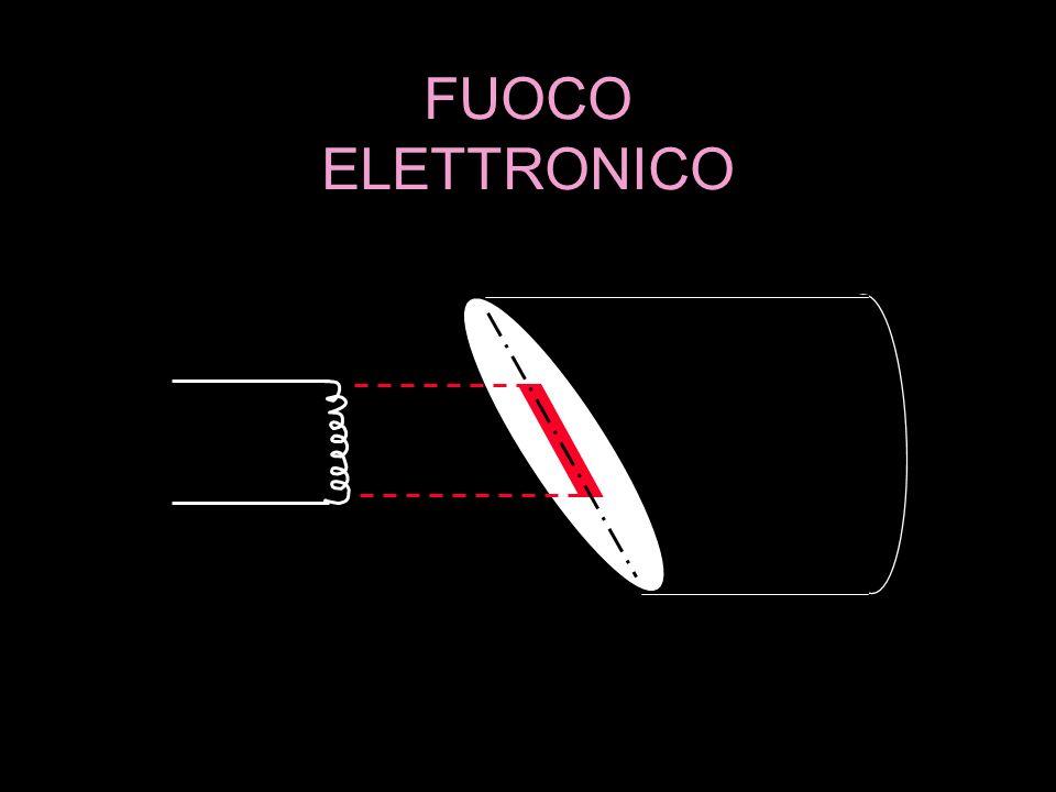 FUOCO ELETTRONICO