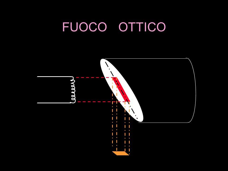 FUOCO OTTICO