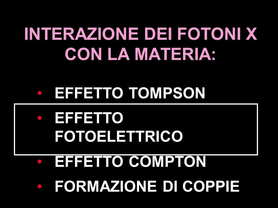 INTERAZIONE DEI FOTONI X CON LA MATERIA:
