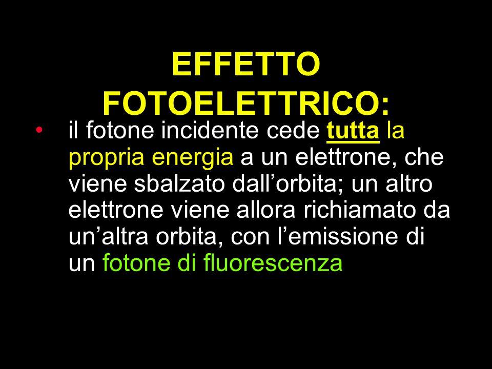 EFFETTO FOTOELETTRICO: