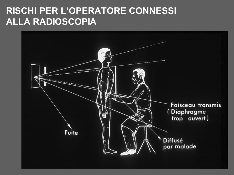 RISCHI PER L'OPERATORE CONNESSI ALLA RADIOSCOPIA