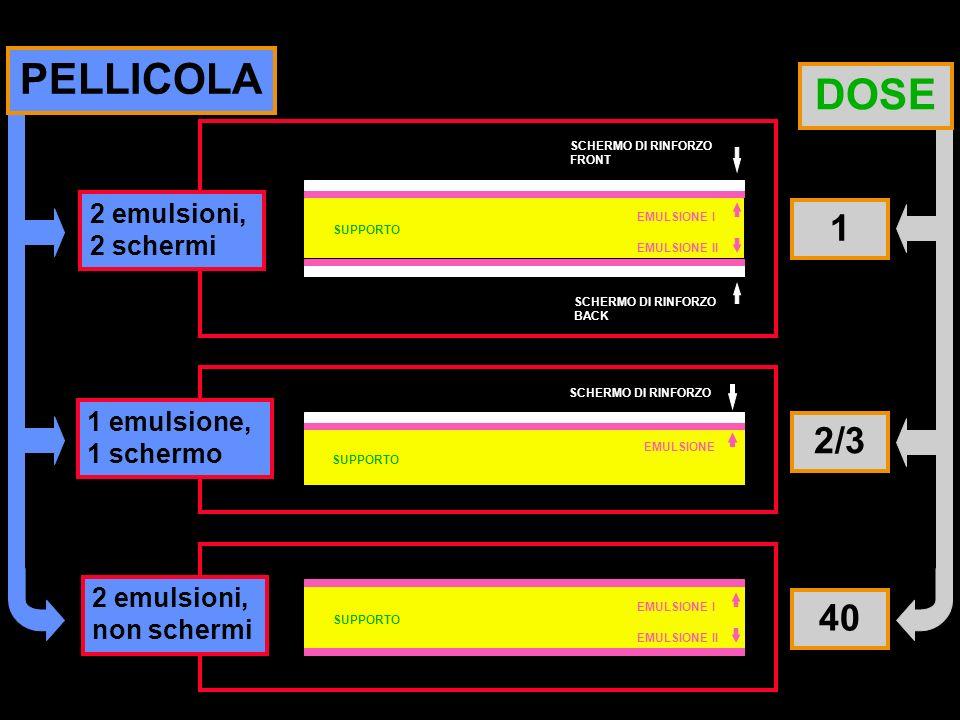 PELLICOLA DOSE 1 2/3 40 2 emulsioni, 2 schermi 1 emulsione, 1 schermo