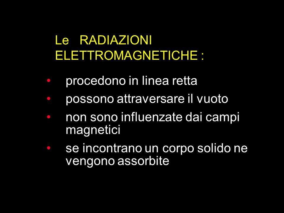 Le RADIAZIONI ELETTROMAGNETICHE :