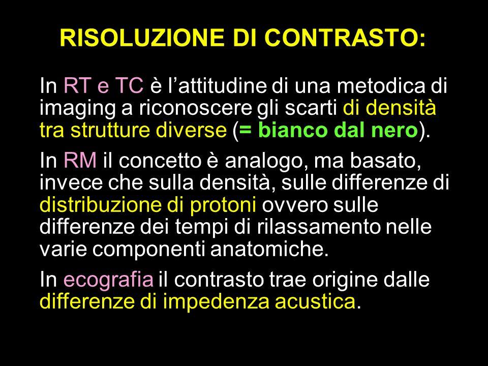 RISOLUZIONE DI CONTRASTO: