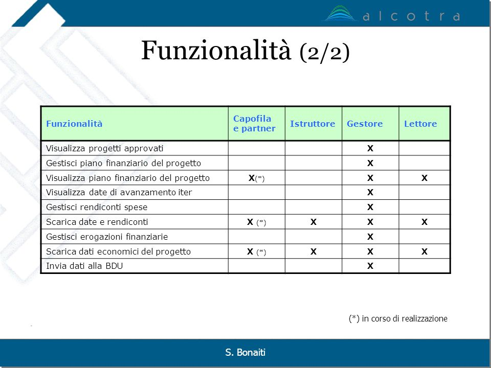 Funzionalità (2/2) S. Bonaiti Funzionalità Capofila e partner