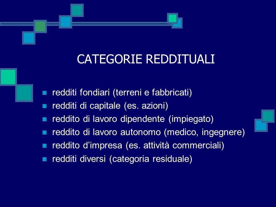 CATEGORIE REDDITUALI redditi fondiari (terreni e fabbricati)