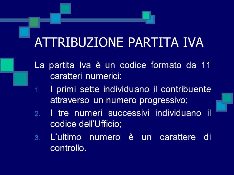 ATTRIBUZIONE PARTITA IVA