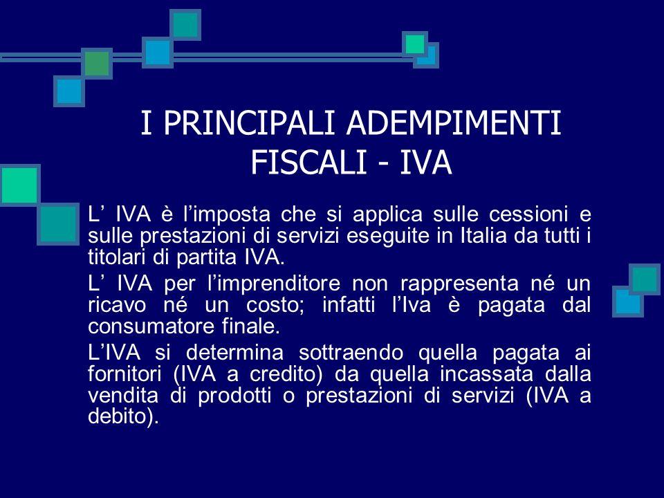 I PRINCIPALI ADEMPIMENTI FISCALI - IVA
