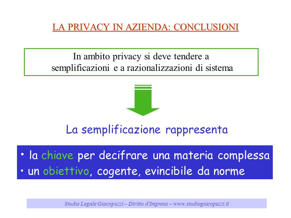 LA PRIVACY IN AZIENDA: CONCLUSIONI