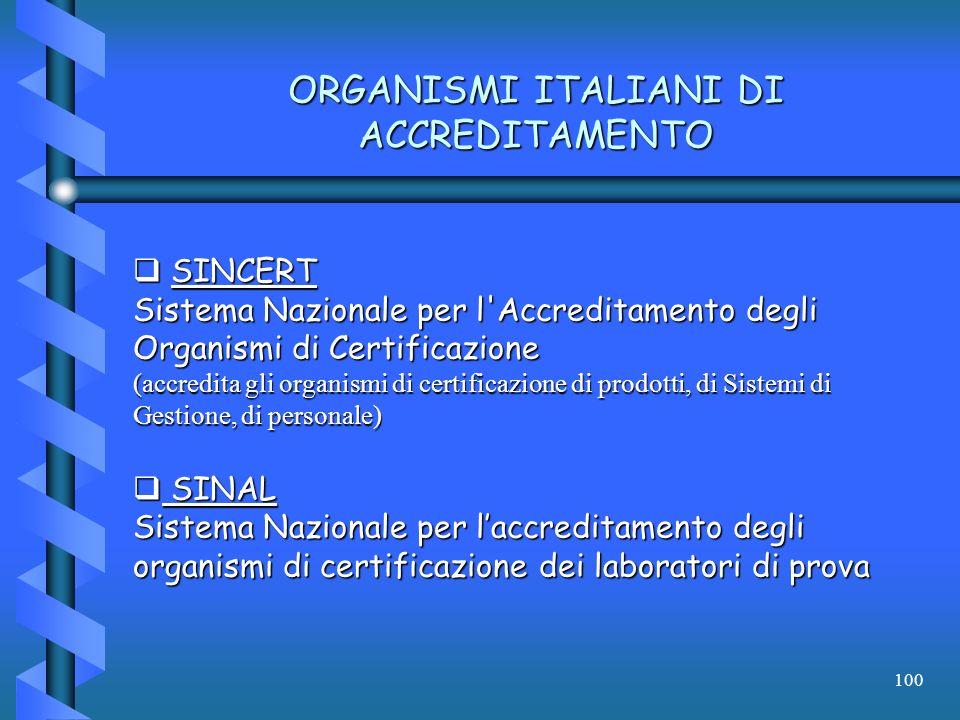 ORGANISMI ITALIANI DI ACCREDITAMENTO