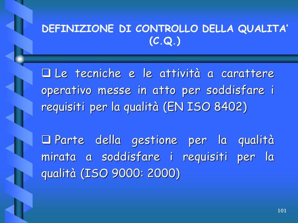 DEFINIZIONE DI CONTROLLO DELLA QUALITA' (C.Q.)