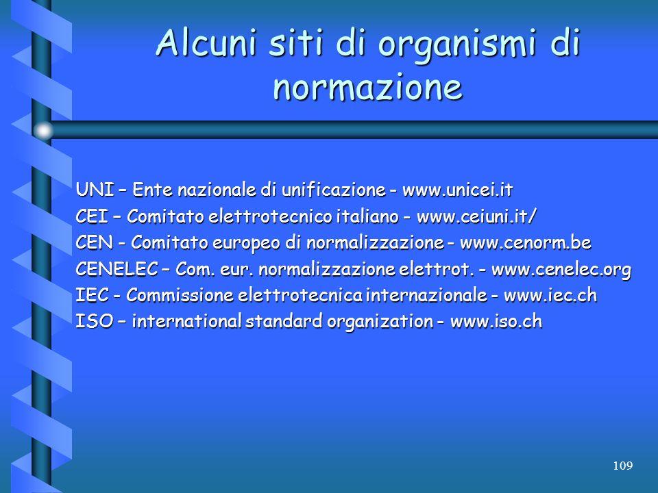 Alcuni siti di organismi di normazione