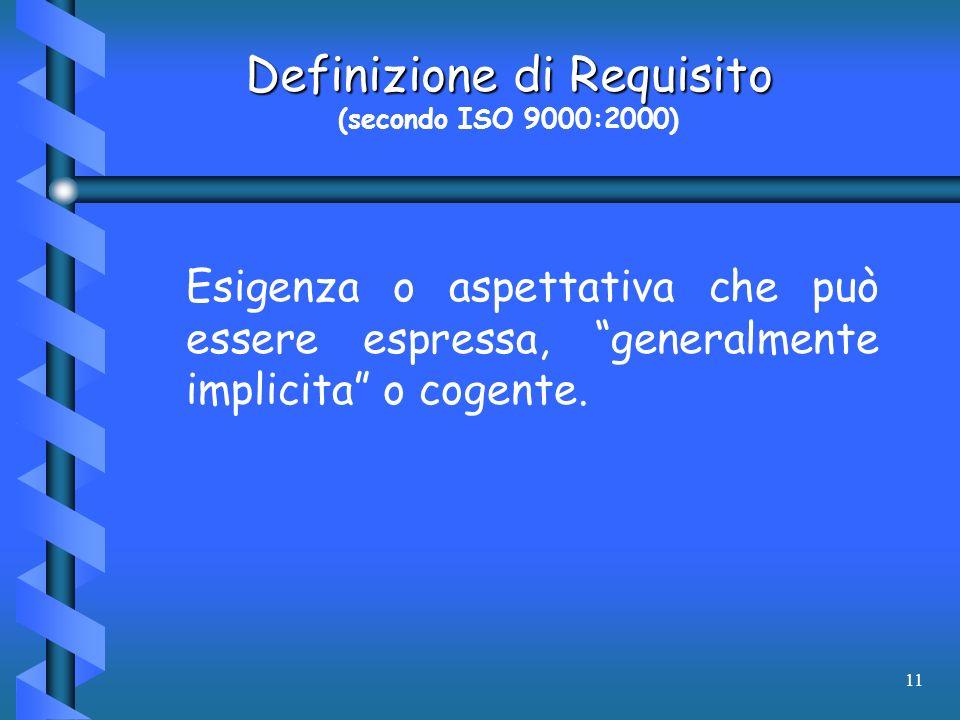 Definizione di Requisito